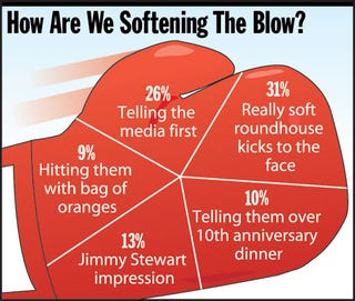 Illustration for article titled How Are We Softening The Blow?