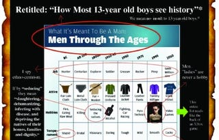 Illustration for article titled Men Offer Revision On The History Of Men