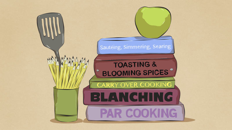 Illustration for article titled Five Useful Cooking Techniques No One Teaches You