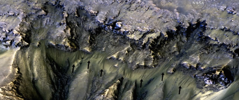 Here's Everything We Know So Far About Finding Water on Mars
