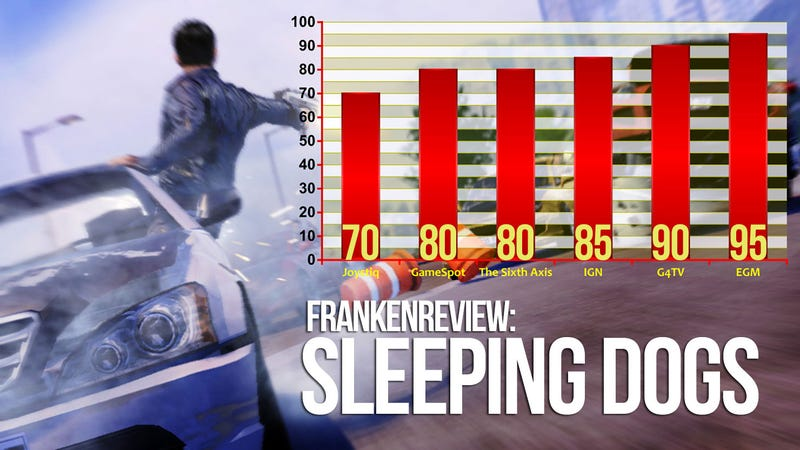 Illustration for article titled The True Crime of Sleeping Dogs is These Solid Review Scores