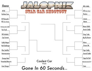Illustration for article titled March Madness, Jalopnik Style