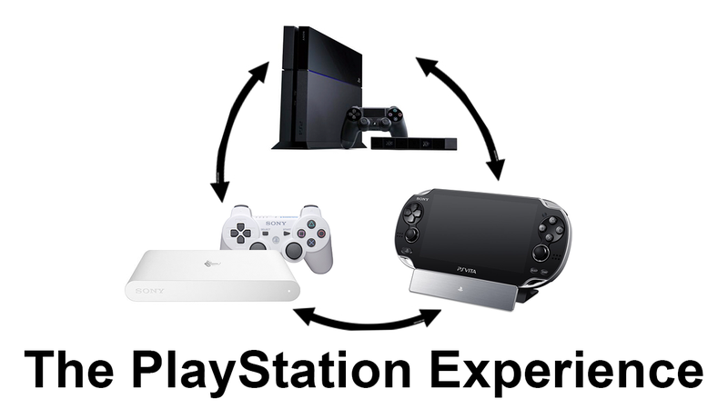 Illustration for article titled The PlayStation Experience
