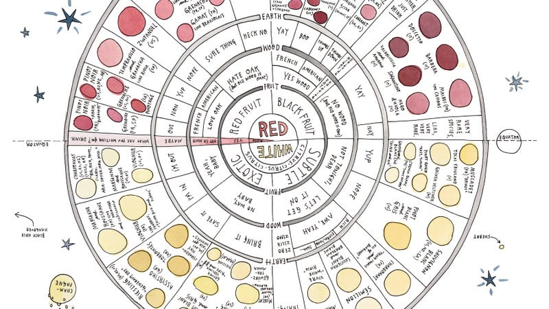 Illustration for article titled This Scratch-and-Sniff Wine Guide Will Make You an Unpretentious Expert