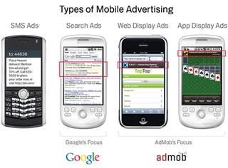 Illustration for article titled Google Buys AdMob, Secures Strength in Mobile Advertising