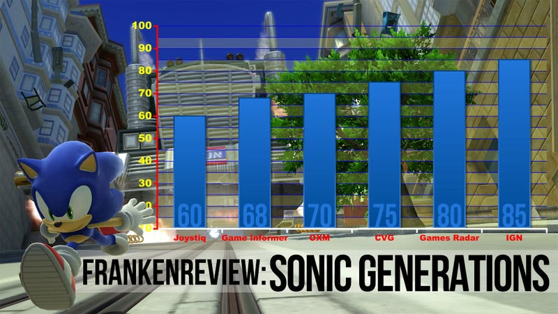 Illustration for article titled Sonic Generations Has Game Reviewers Running in Circles