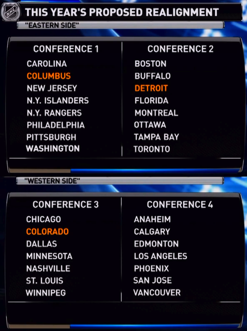 Illustration for article titled The NHL Appears Ready For Radical Four-Conference Realignment