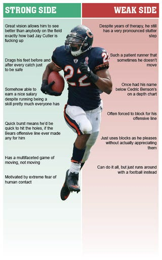 Illustration for article titled Matt Forte
