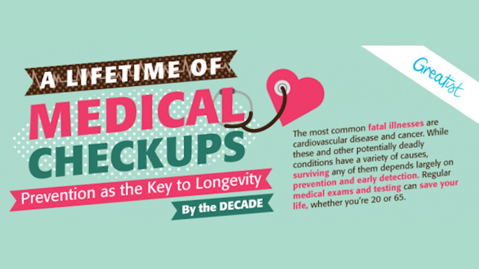 The Medical Checkups You Should Get for Each Decade of Your Life
