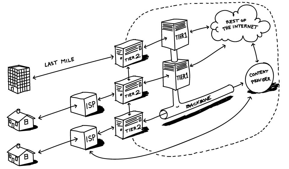nid for dsl wiring diagram wiring diagram databasedsl line wiring diagram database at\u0026t dsl wiring nid for dsl wiring diagram