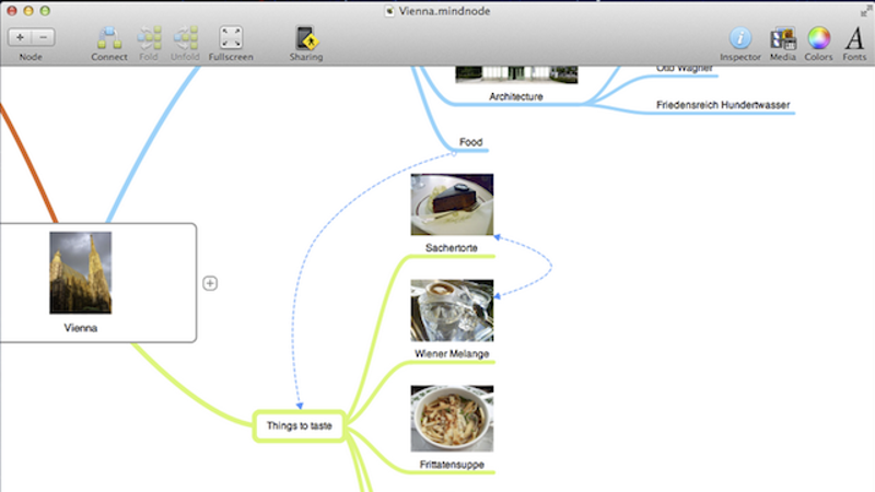 five best mind mapping tools - Osx Mind Mapping