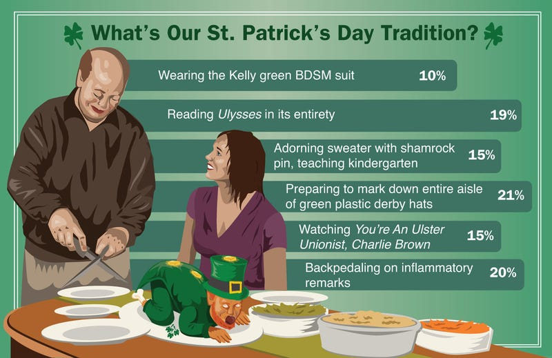 Illustration for article titled What's Our St. Patrick's Day Tradition?