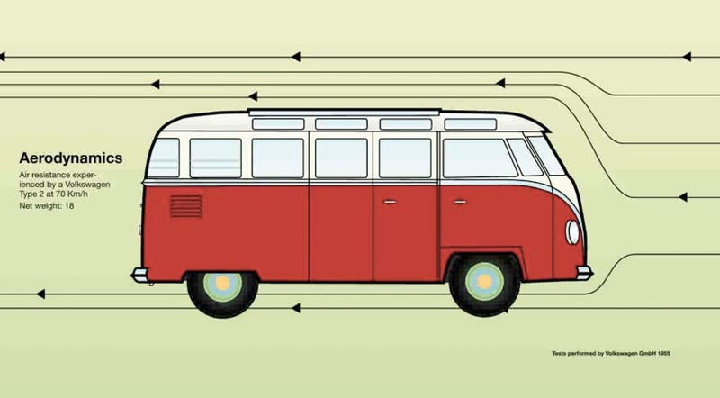Illustration for article titled Little Red Riding Hood Jaywalks In Front Of Hippie Bus In Wonderful Infographic