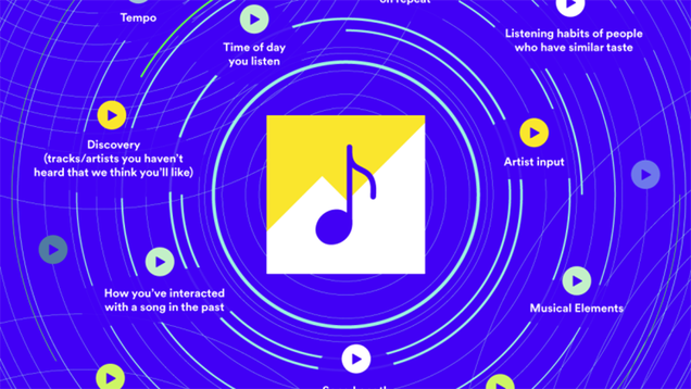 Spotify Finds a Pay-for-Play Workaround