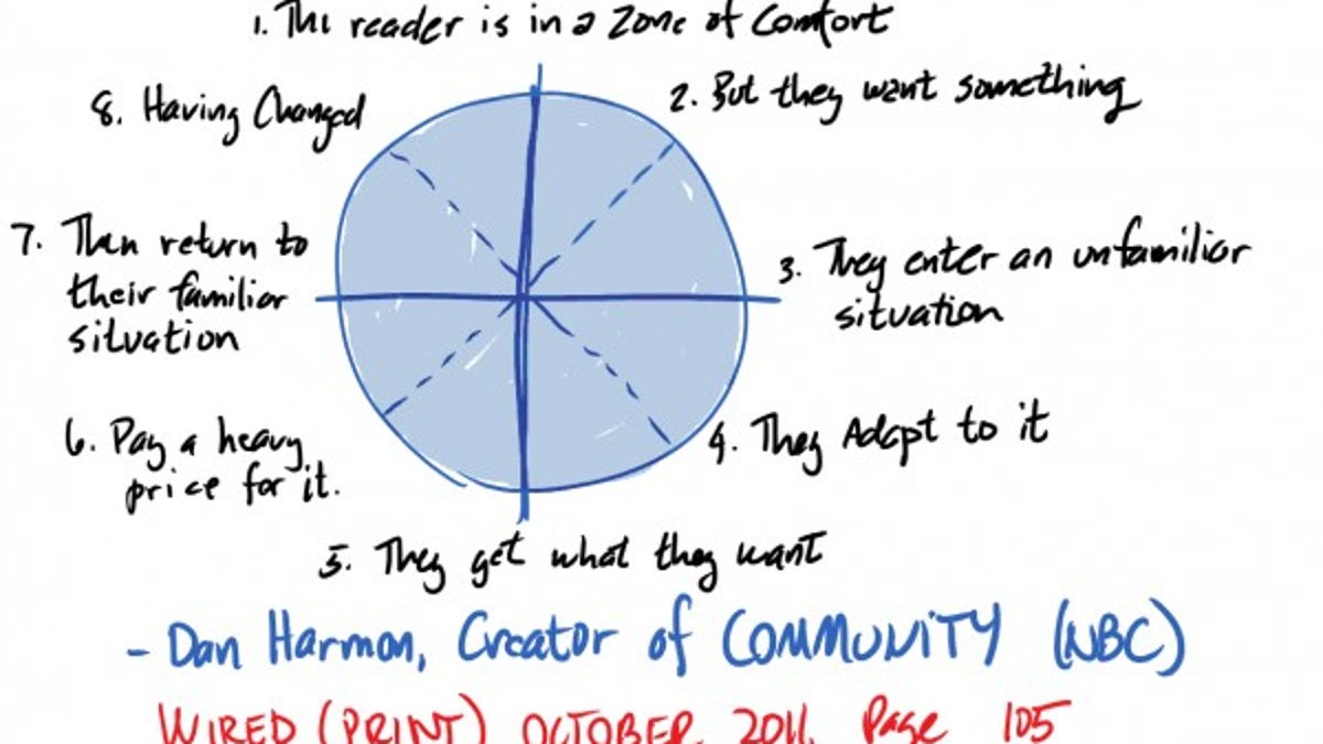 How to write a circle in a triangle