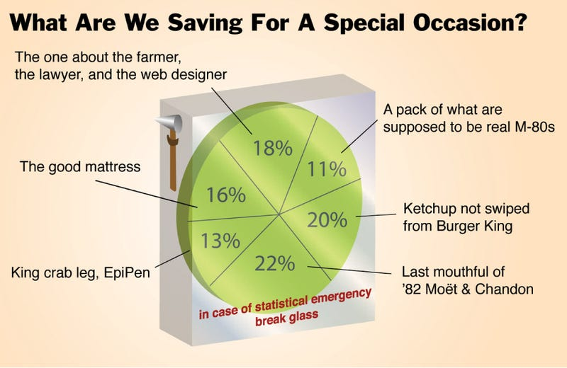 Illustration for article titled What Are We Saving For A Special Occasion?