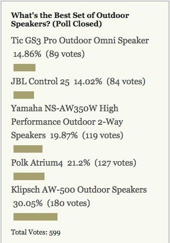 Most Popular Outdoor Speakers: Klipsch AW-500