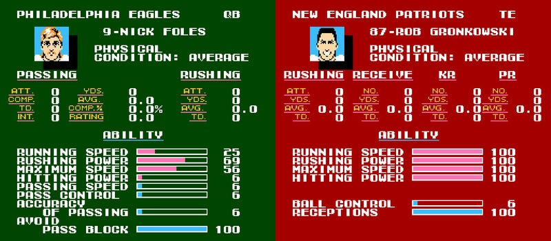 Illustration for article titled It's Time To Simulate The Super Bowl In Tecmo Super Bowl