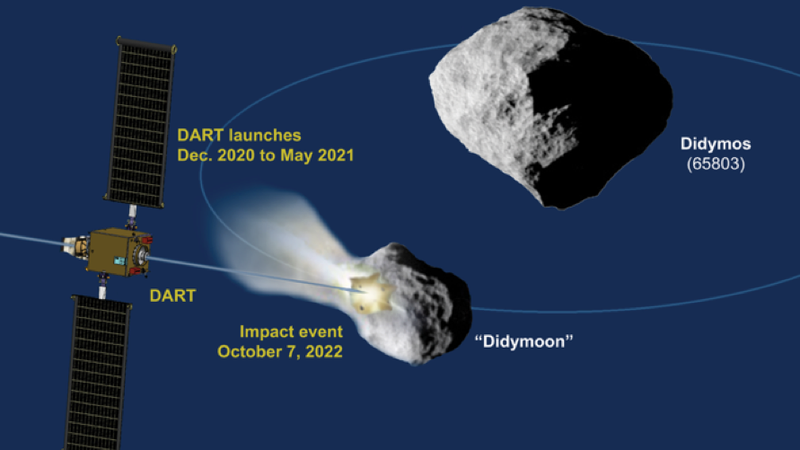 Illustration for article titled Mission to Slam Spacecraft Into Asteroid Has Begun Final Design and Construction