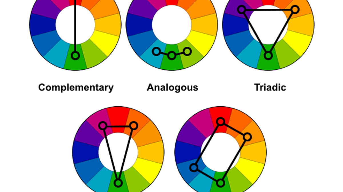 Outstanding Learn The Basics Of Color Theory To Know What Looks Good Download Free Architecture Designs Osuribritishbridgeorg
