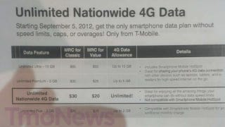 Illustration for article titled T-Mobile Is Probably Bringing Back Real Unlimited Data Plans Again (Update: Yes It's Official)