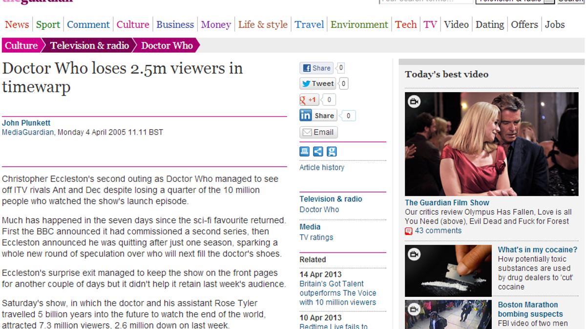 best website for tv show ratings