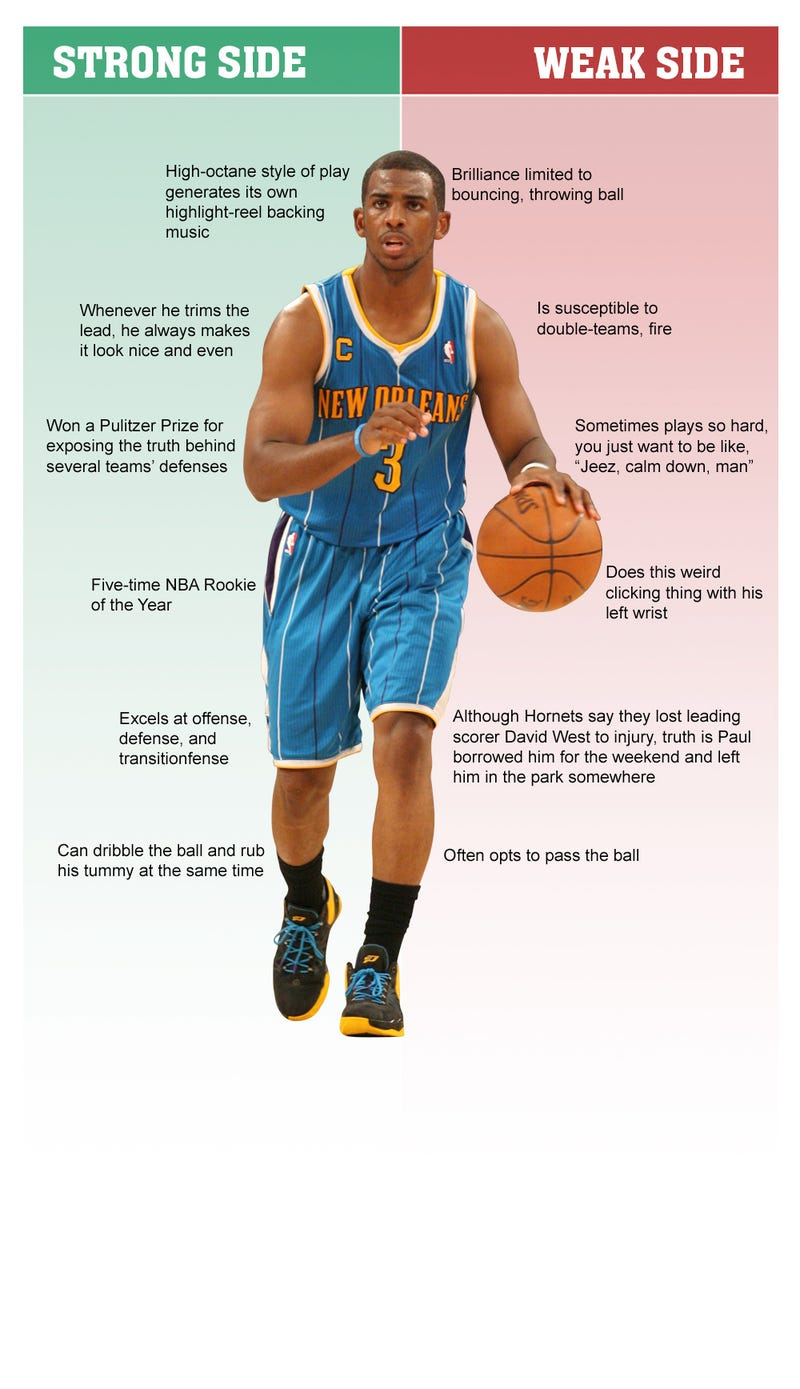 Illustration for article titled Chris Paul