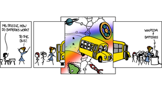 Illustration for article titled The Magic School Bus Reaches Its Final Destination