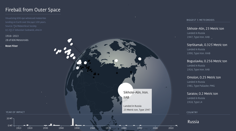 Illustration for article titled Explore an Interactive Map of Every Meteorite Seen in the Past Century