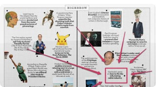 Illustration for article titled Yeah, We're in NY Mag's Approval Matrix