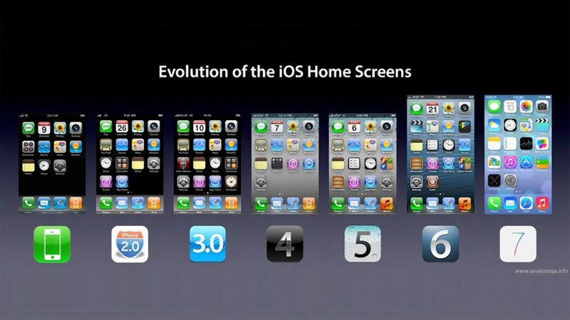 A Lot Has Happened Since 2007 Just Look At How Much The IPhone Home Screen Changed Or Little It Back In Days Of First