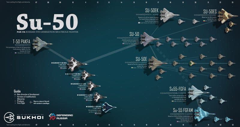 Sujoi Su-30 MK2 - Página 26 Yakc8w8nuhx7osc3p0ae