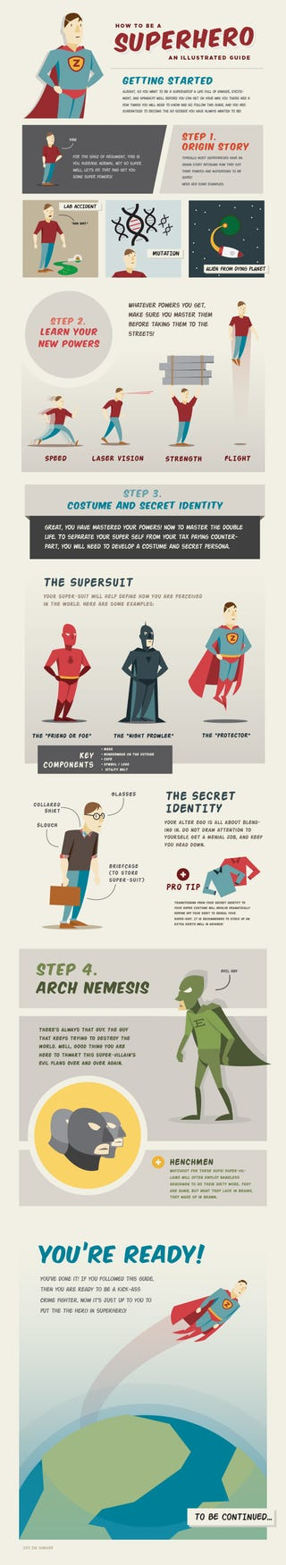Illustration for article titled Want To Be A Superhero? Let This Infographic Guide You