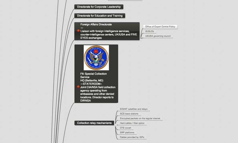 Illustration for article titled Here's How the NSA Is Actually Set Up