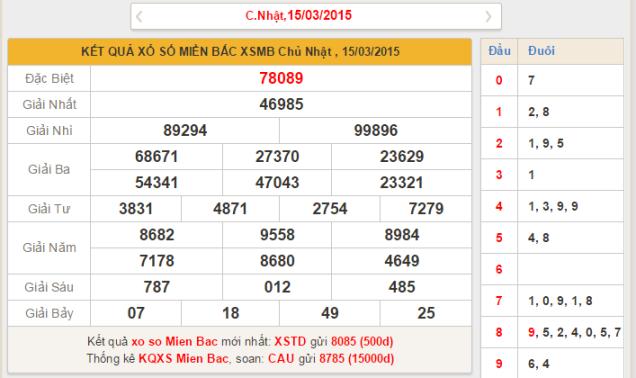 Quả Xổ Số Miền: Dự đoán Kết Quả Xổ Số Miền Bắc KQXSMB Ngày Hôm Nay 16/3