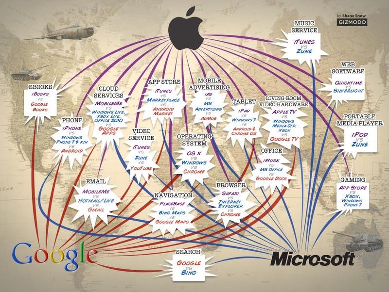Illustration for article titled The Dogs of War: Apple vs. Google vs. Microsoft