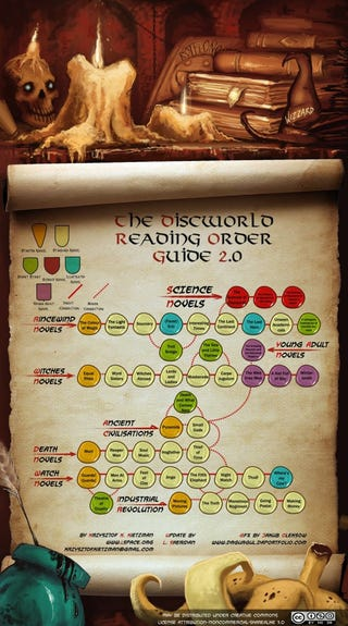 How To Read Terry Pratchett's Discworld Series, In One Handy Chart Discworld Map on