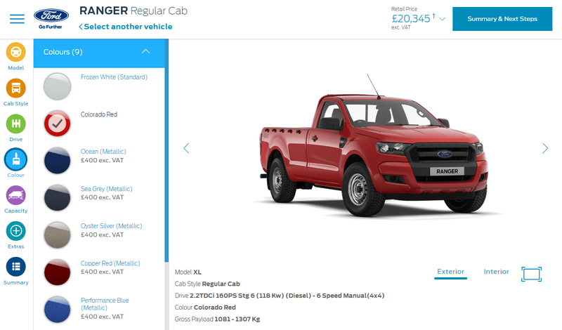 Illustration for article titled So you can get a Ford Ranger in.....Colorado Red?