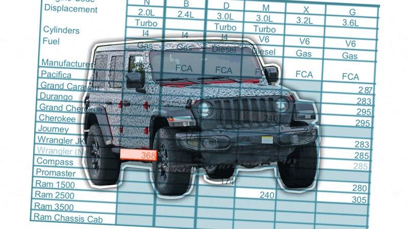 Jeep Wrangler to offer optional 368-hp 4-cylinder engine