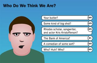 Illustration for article titled Who Do We Think We Are?