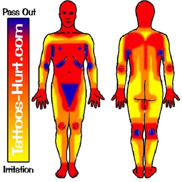 Lugares donde duele más y menos hacerse un tatuaje