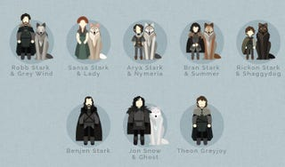 Illustration for article titled The Ultimate Chart Tracking What Happens To Each Game Of Thrones House