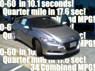 Ten Things Reviewers Didn't Tell You About The Honda CR-Z