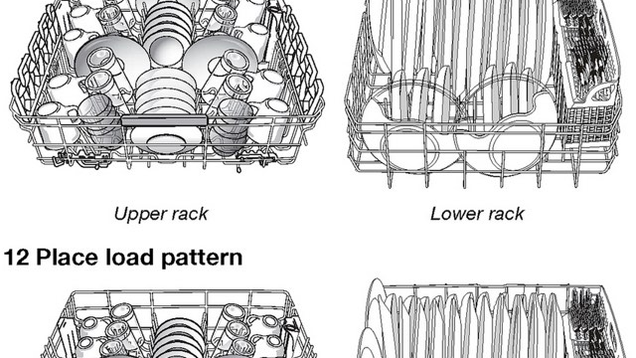 the correct way s  to load a dishwasher