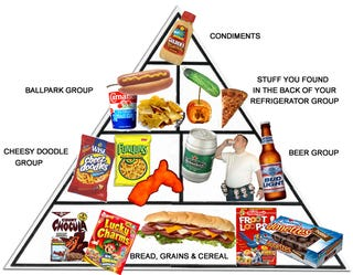Illustration for article titled Presenting The Deadspin Food Pyramid