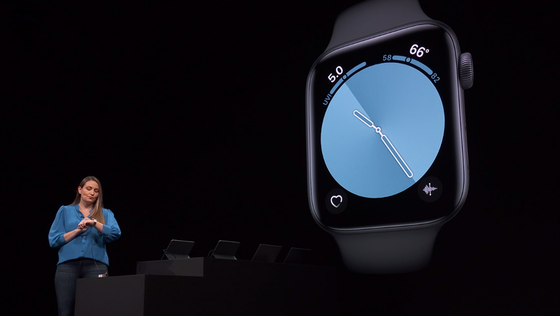 Illustration for article titled All the New Apple Watch Features Announced at WWDC 2019