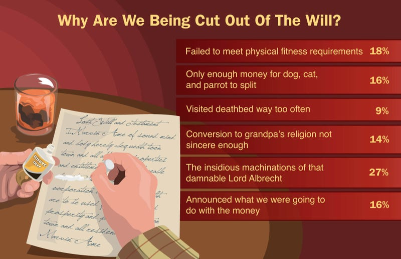 Illustration for article titled Why Are We Being Cut Out Of The Will?