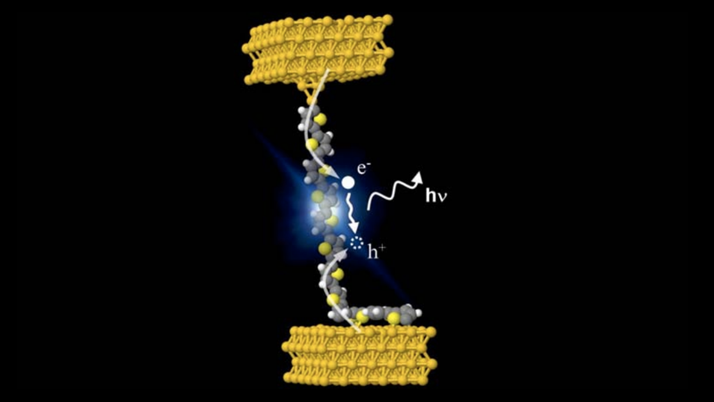 Illustration for article titled Why a Single-Molecule LED Could Be a Big Deal
