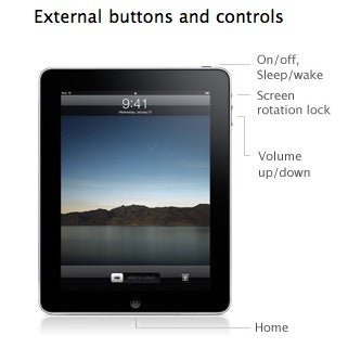 Illustration for article titled The iPad's Surprise Button: Screen Orientation Lock
