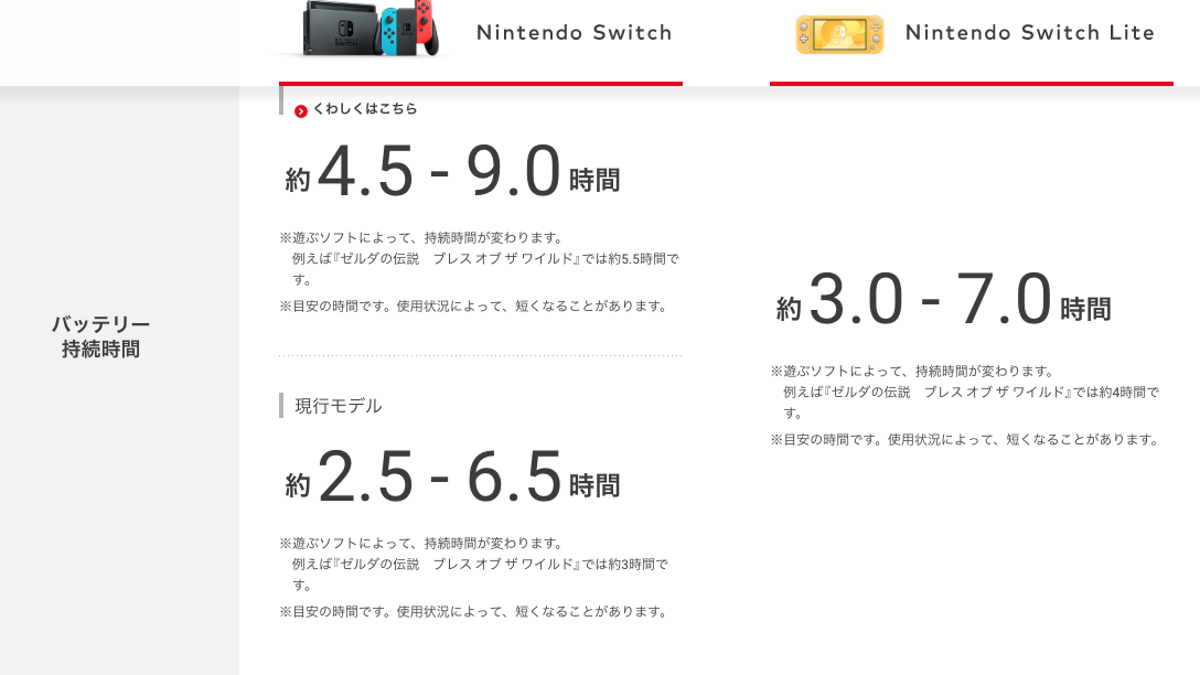 Nintendo Releasing New Switch Model With Better Battery Life